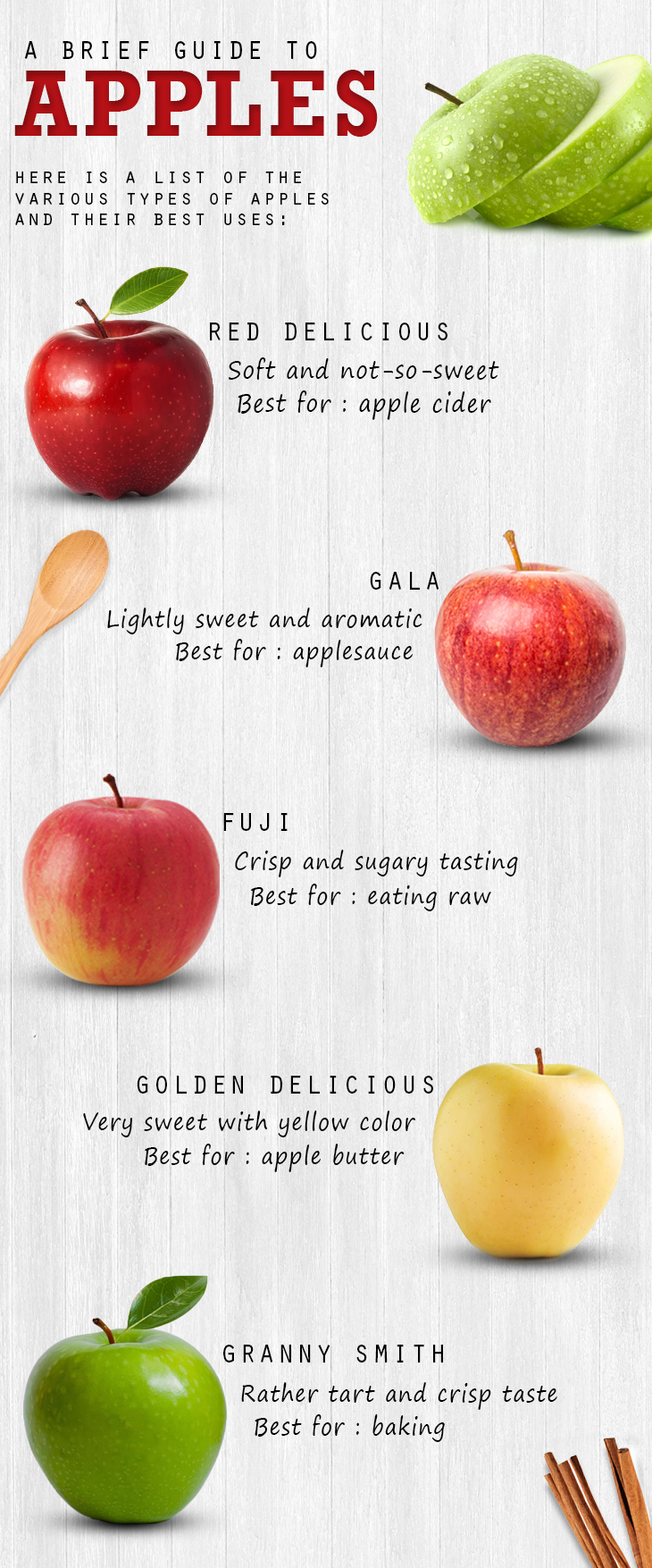 A-Guide-To-Apples.png